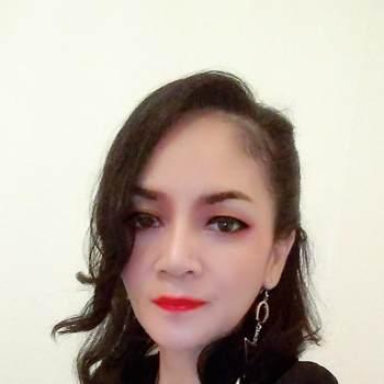 user_dhyuk18024_Skane Lan_Bekar_Kadın