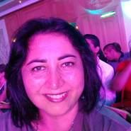 mariaf1878's profile photo