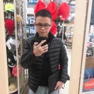 tung402's profile photo