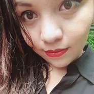abym964's profile photo