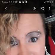 sicab908's profile photo