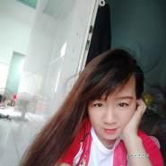 giaut431's profile photo