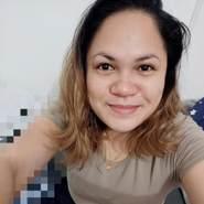 anntukin24's profile photo