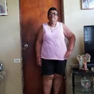 doracolon's profile photo