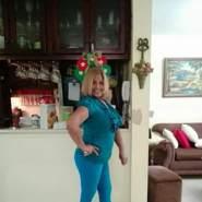 carmeni43's profile photo