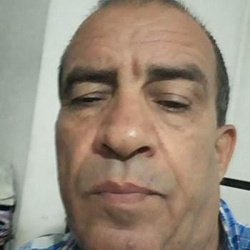 abuwahide7_Carabobo_Ελεύθερος_Άντρας
