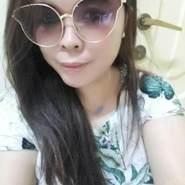 shushil3's profile photo