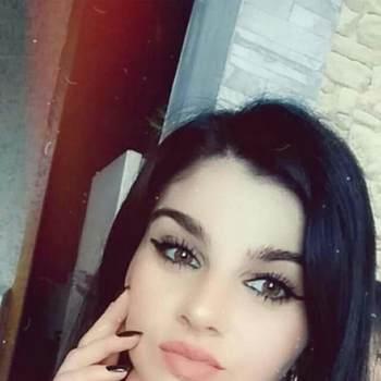 Naregevorgyan_Erevan_Single_Female