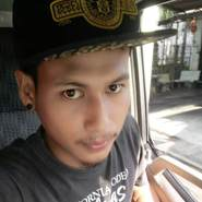 suwatc7's profile photo