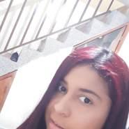 kellys512's profile photo