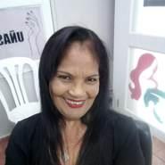 nilsac11's profile photo