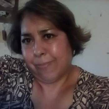 raquel946_Ciudad De Mexico_Single_Female