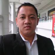 lak089's profile photo
