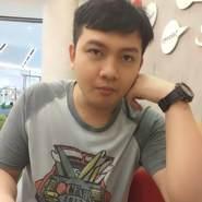 user_syidr953's profile photo