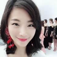 zhanghanyu's profile photo