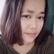rindut5's profile photo