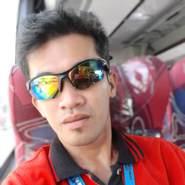 ikawp915's profile photo