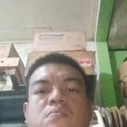 supriyantochaniago's profile photo