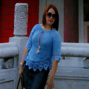 xiaolynfang022_Hong Kong_Single_Female