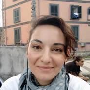 nicolettam13's profile photo