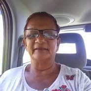gloriamariat's profile photo