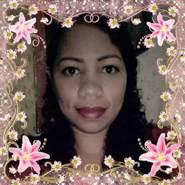 danah210's profile photo