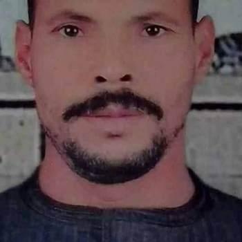 user_py05432_Al Ahmadi_Độc thân_Nam