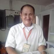 oscar6456's profile photo