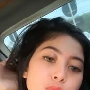 Ayu_Nindya's profile photo