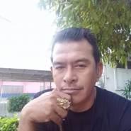 user_zbyk5238's profile photo