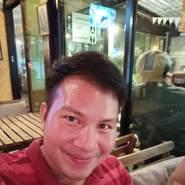 witchukonj's profile photo