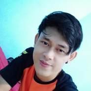 putrawirawan's profile photo