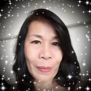corazone9's profile photo