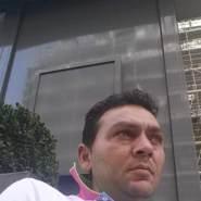 dorinh8's profile photo