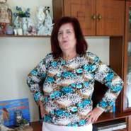 nerear13's profile photo