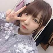Kaorigone's profile photo
