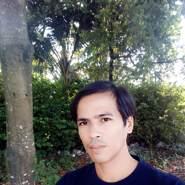 somchaim15's profile photo
