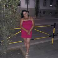 ruzicam2's profile photo