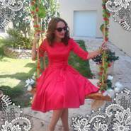 mariad4346's profile photo