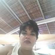 janainas277's profile photo