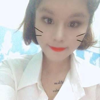 user_rhm9234_Hai Phong_Single_Female