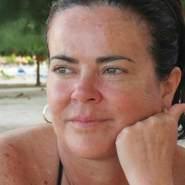 carolinas392's profile photo