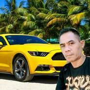 abidino21's profile photo
