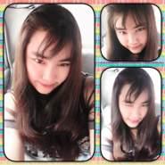 aurora68's profile photo