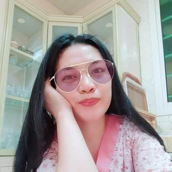 jennylync7_Ar Riyad_Single_Female