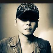 JiwaLuva69's profile photo