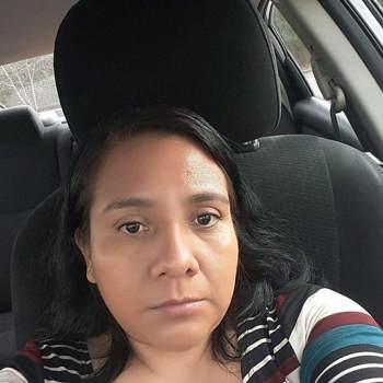 leop4373_North Carolina_Single_Female