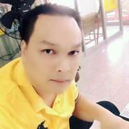 BANK1983's profile photo