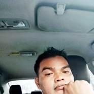 ujangp30's profile photo