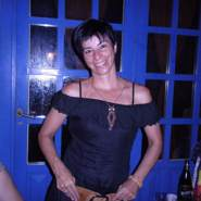 monica1534's profile photo
